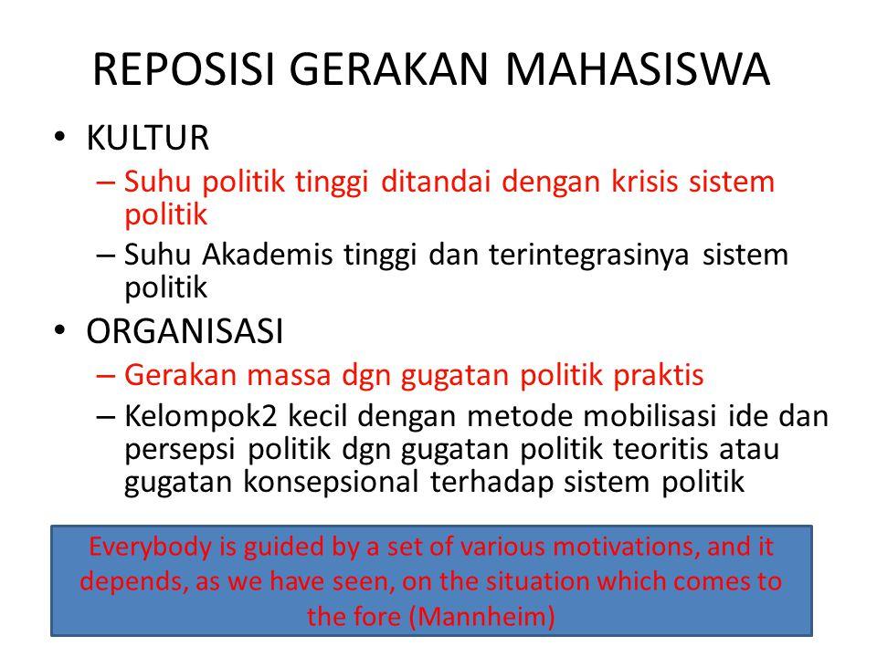 REPOSISI GERAKAN MAHASISWA KULTUR – Suhu politik tinggi ditandai dengan krisis sistem politik – Suhu Akademis tinggi dan terintegrasinya sistem politi