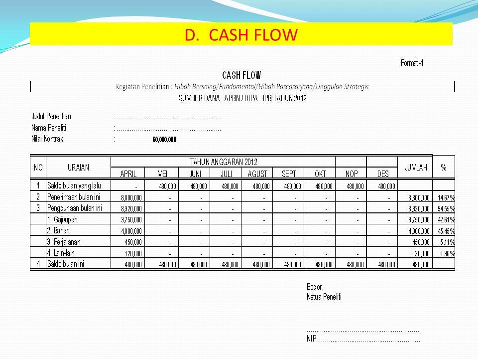 D. CASH FLOW