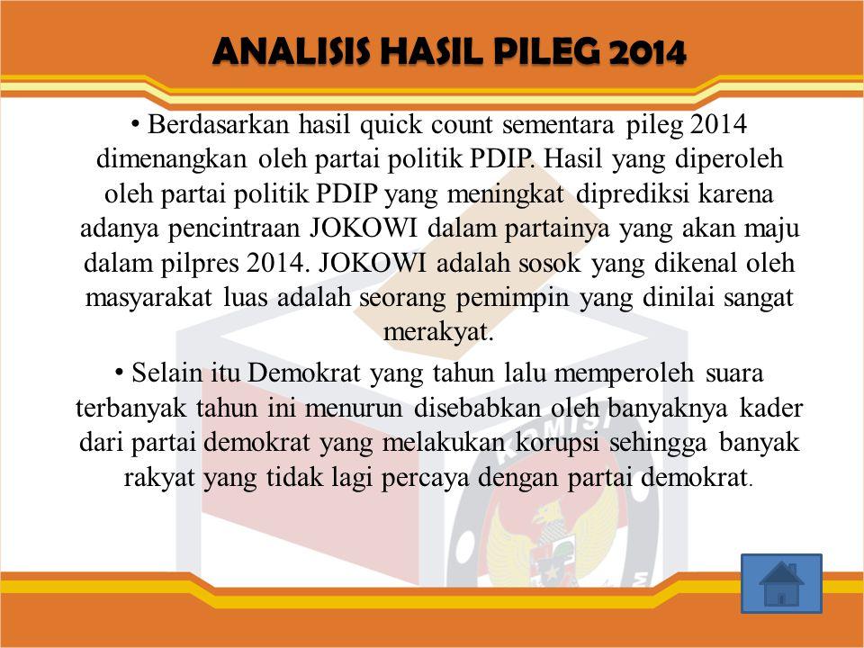 Berdasarkan hasil quick count sementara pileg 2014 dimenangkan oleh partai politik PDIP. Hasil yang diperoleh oleh partai politik PDIP yang meningkat