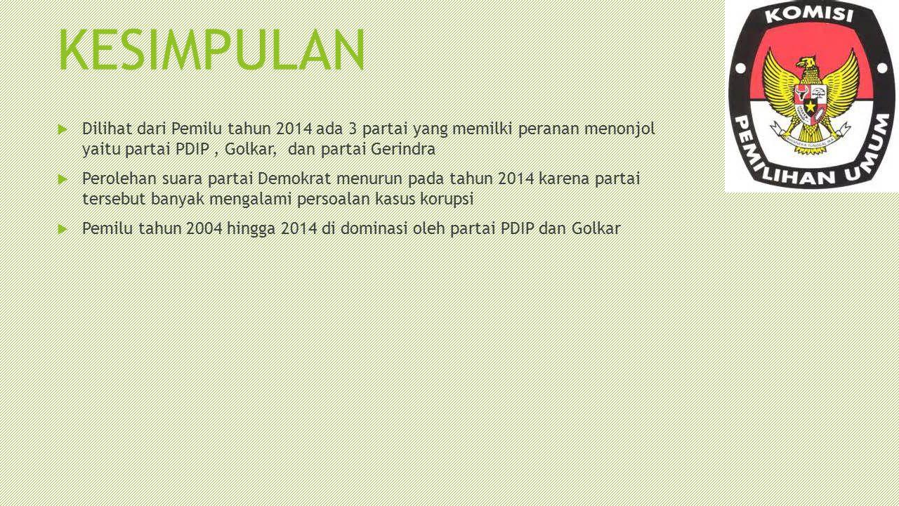 KESIMPULAN  Dilihat dari Pemilu tahun 2014 ada 3 partai yang memilki peranan menonjol yaitu partai PDIP, Golkar, dan partai Gerindra  Perolehan suar