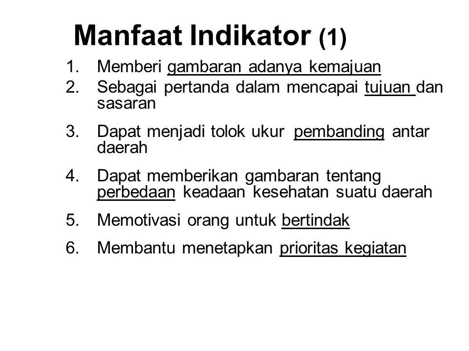 Manfaat Indikator (1) 1.Memberi gambaran adanya kemajuan 2.Sebagai pertanda dalam mencapai tujuan dan sasaran 3.Dapat menjadi tolok ukur pembanding an