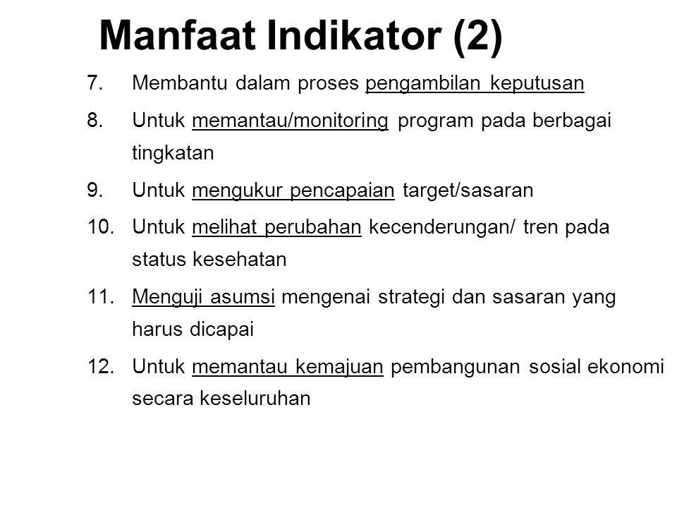 Manfaat Indikator (2) 7.Membantu dalam proses pengambilan keputusan 8.Untuk memantau/monitoring program pada berbagai tingkatan 9.Untuk mengukur penca