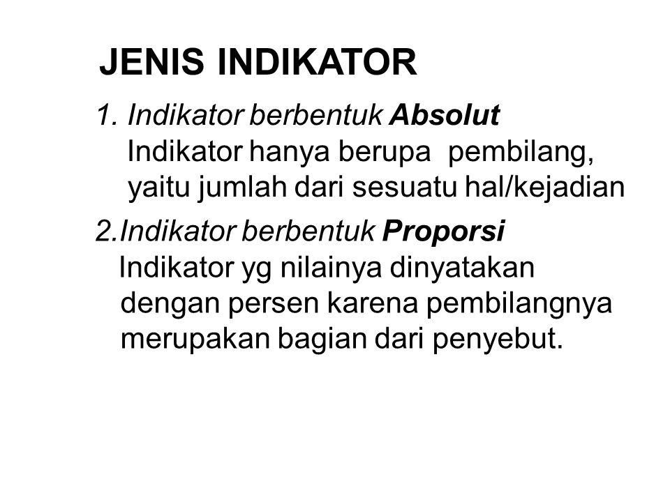 JENIS INDIKATOR 2.Indikator berbentuk Proporsi Indikator yg nilainya dinyatakan dengan persen karena pembilangnya merupakan bagian dari penyebut. 1. I