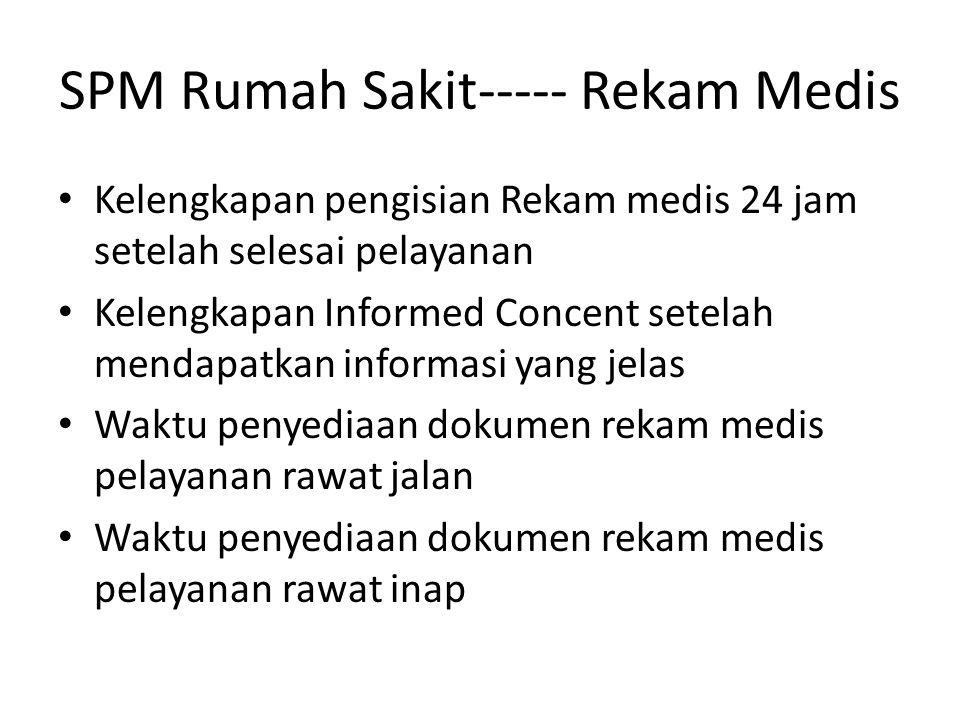 SPM Rumah Sakit----- Rekam Medis Kelengkapan pengisian Rekam medis 24 jam setelah selesai pelayanan Kelengkapan Informed Concent setelah mendapatkan i