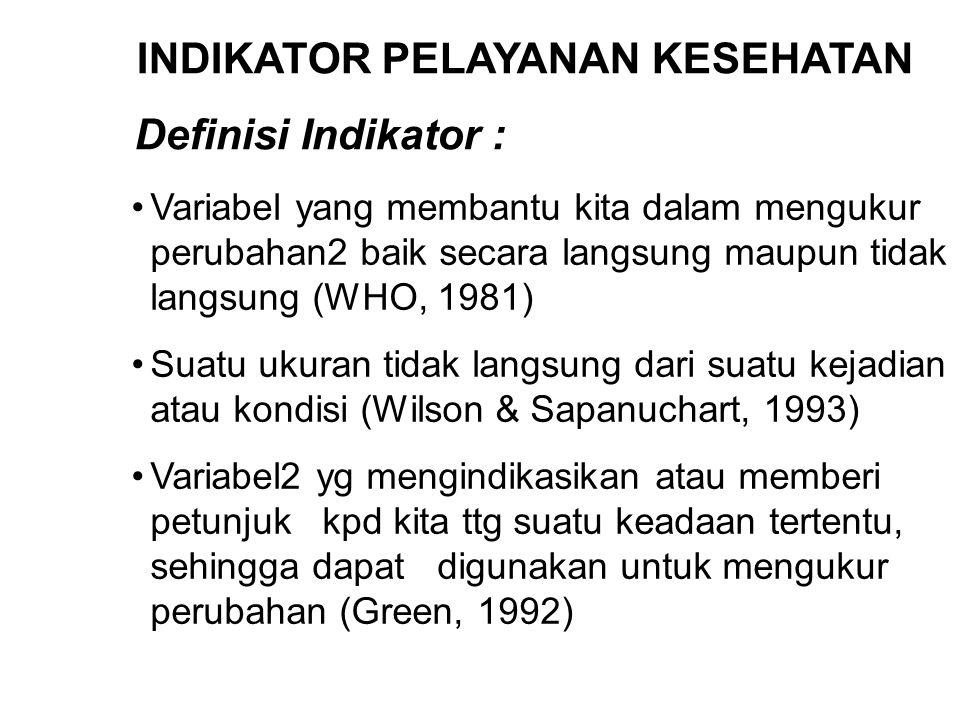 INDIKATOR PELAYANAN KESEHATAN Variabel yang membantu kita dalam mengukur perubahan2 baik secara langsung maupun tidak langsung (WHO, 1981) Suatu ukura