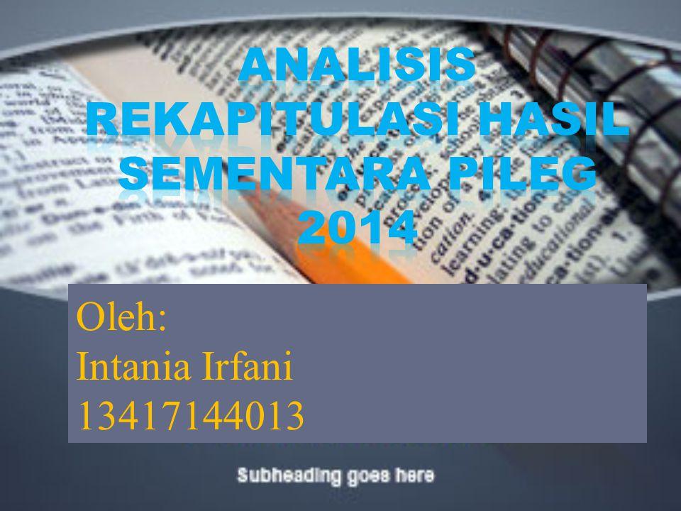 Oleh: Intania Irfani 13417144013