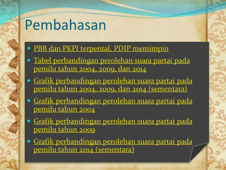 Pembahasan PBB dan PKPI terpental, PDIP memimpin Tabel perbandingan perolehan suara partai pada pemilu tahun 2004, 2009, dan 2014 Tabel perbandingan p