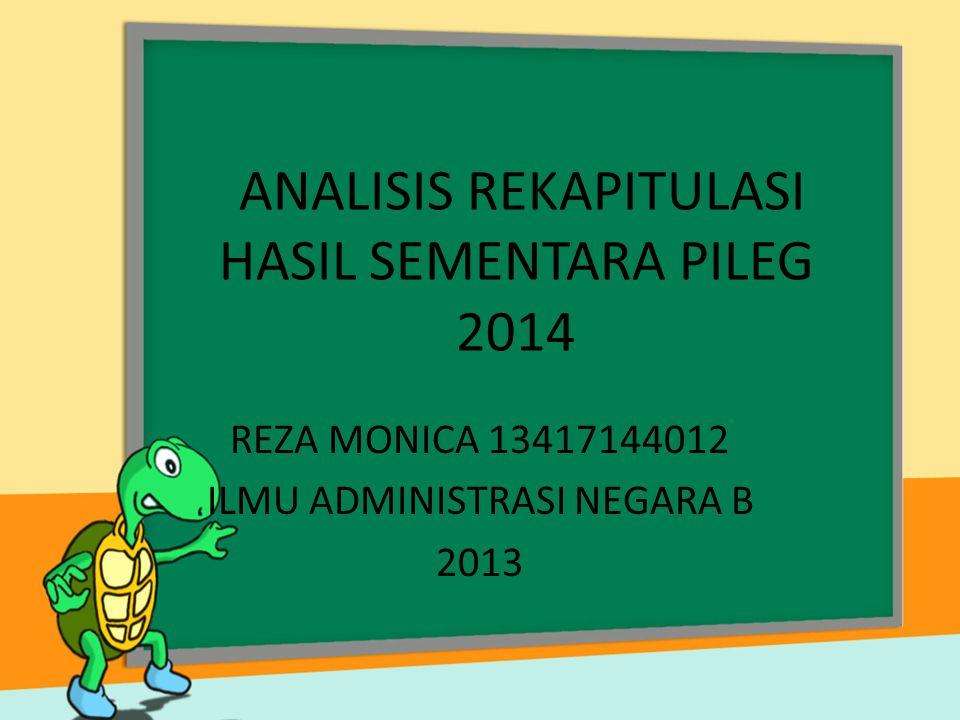 ANALISIS REKAPITULASI HASIL SEMENTARA PILEG 2014 REZA MONICA 13417144012 ILMU ADMINISTRASI NEGARA B 2013
