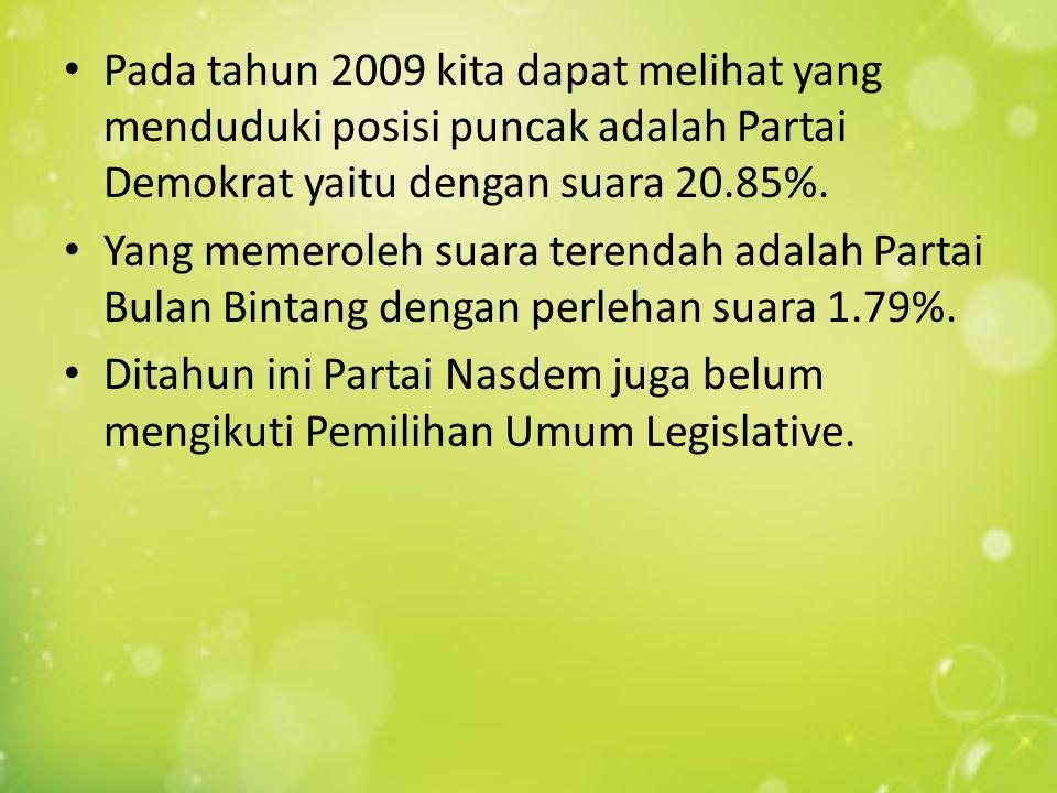 Pada PILEG tahun ini pemenang pemilu legislative adalah PDIP dengan memperoleh suara sebanyak 19,77%.