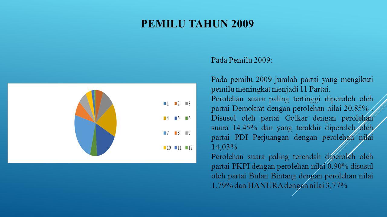 PEMILU TAHUN 2009 Pada Pemilu 2009: Pada pemilu 2009 jumlah partai yang mengikuti pemilu meningkat menjadi 11 Partai.