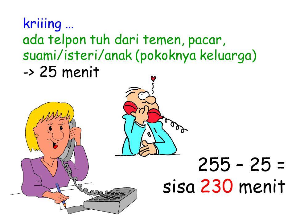 kriiing … ada telpon tuh dari temen, pacar, suami/isteri/anak (pokoknya keluarga) -> 25 menit 255 – 25 = sisa 230 menit