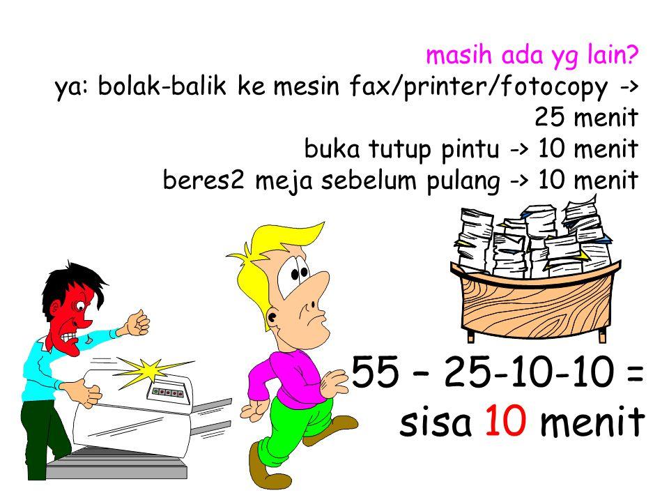 masih ada yg lain? ya: bolak-balik ke mesin fax/printer/fotocopy -> 25 menit buka tutup pintu -> 10 menit beres2 meja sebelum pulang -> 10 menit 55 –