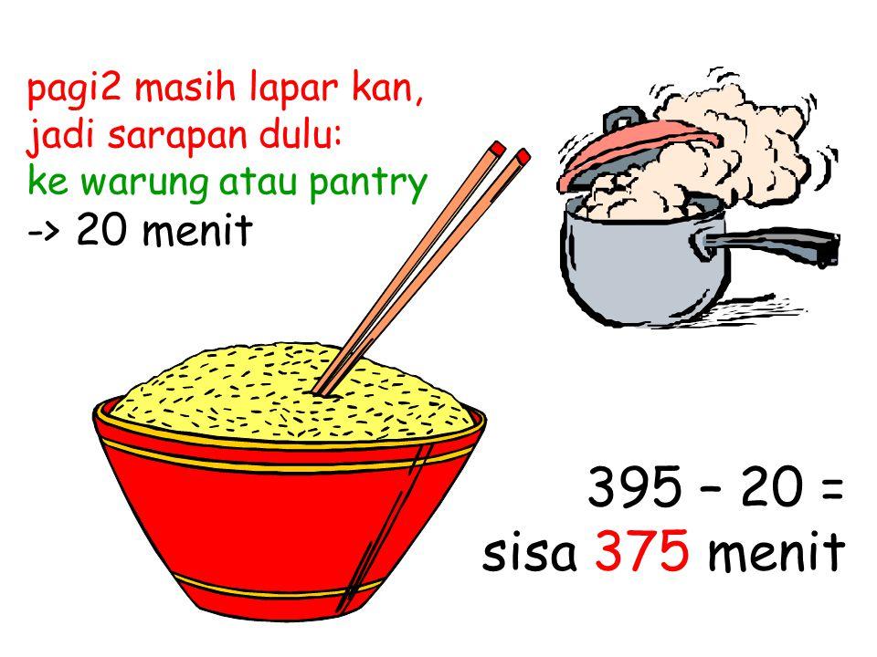 pagi2 masih lapar kan, jadi sarapan dulu: ke warung atau pantry -> 20 menit 395 – 20 = sisa 375 menit