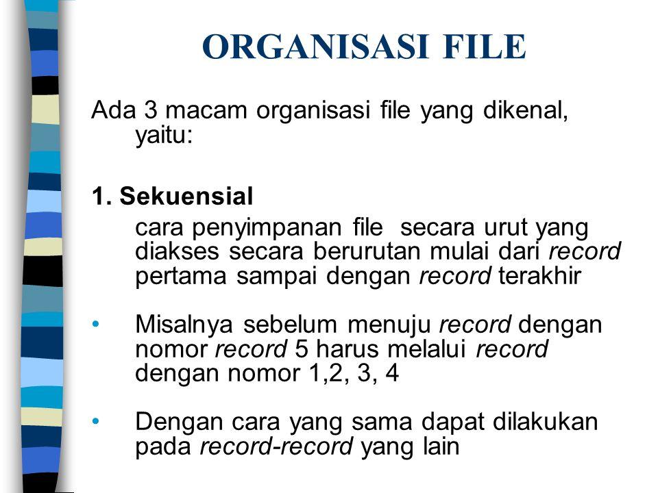 ORGANISASI FILE Ada 3 macam organisasi file yang dikenal, yaitu: 1.