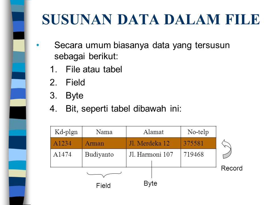 SUSUNAN DATA DALAM FILE Secara umum biasanya data yang tersusun sebagai berikut: 1.File atau tabel 2.Field 3.Byte 4.Bit, seperti tabel dibawah ini: Recordd Kd-plgnNamaAlamatNo-telp A1234ArmanJl.