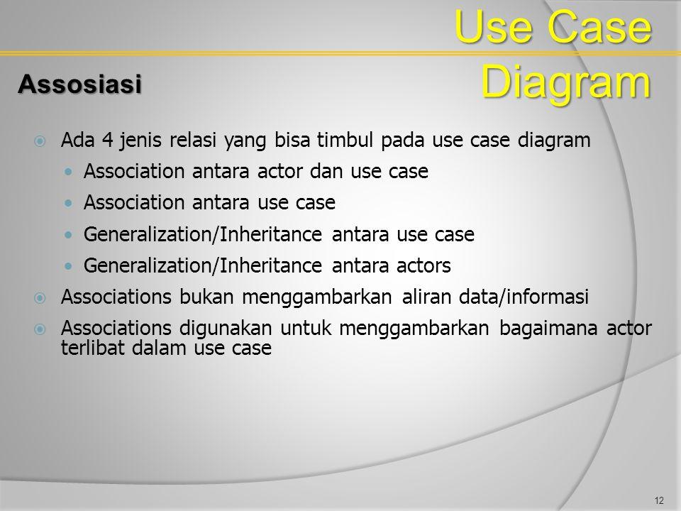 Use Case Diagram  Ada 4 jenis relasi yang bisa timbul pada use case diagram Association antara actor dan use case Association antara use case General