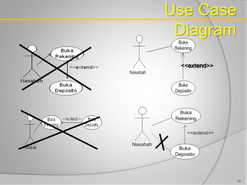 Use Case Diagram <<extend>> 19