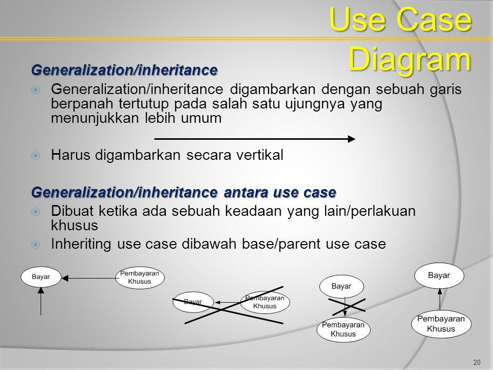 Use Case Diagram Generalization/inheritance  Generalization/inheritance digambarkan dengan sebuah garis berpanah tertutup pada salah satu ujungnya ya