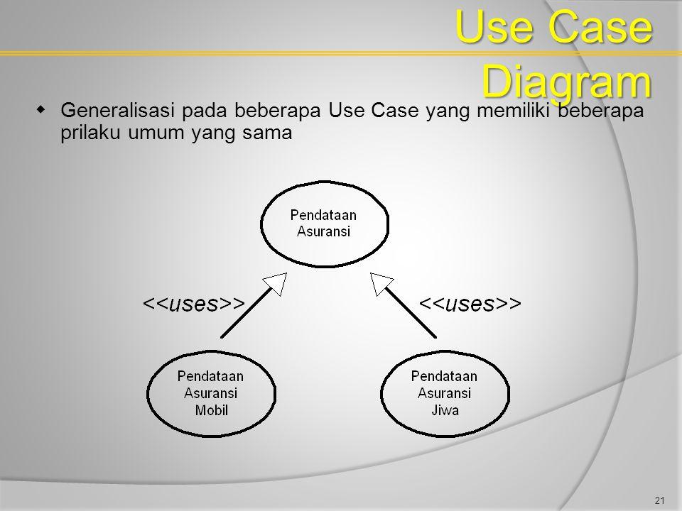 Use Case Diagram  Generalisasi pada beberapa Use Case yang memiliki beberapa prilaku umum yang sama 21