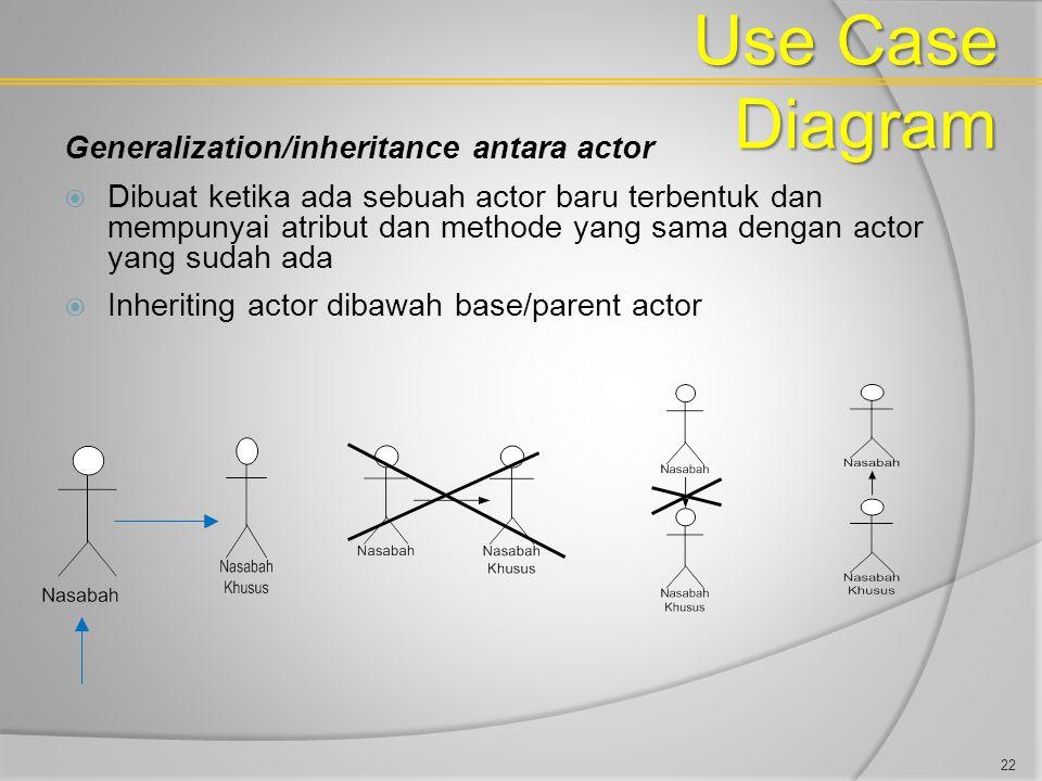 Use Case Diagram Generalization/inheritance antara actor  Dibuat ketika ada sebuah actor baru terbentuk dan mempunyai atribut dan methode yang sama d