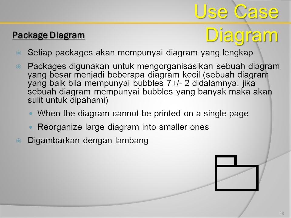 Use Case Diagram Package Diagram  Setiap packages akan mempunyai diagram yang lengkap  Packages digunakan untuk mengorganisasikan sebuah diagram yan
