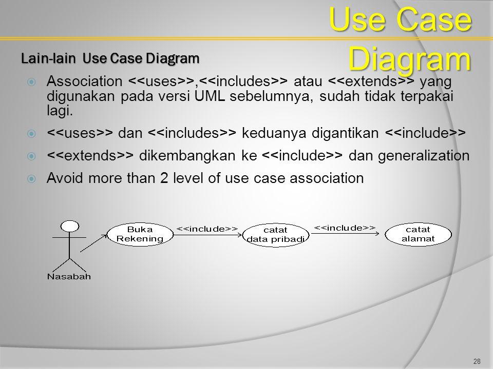 Use Case Diagram Lain-lain Use Case Diagram  Association >, > atau > yang digunakan pada versi UML sebelumnya, sudah tidak terpakai lagi.  > dan > k