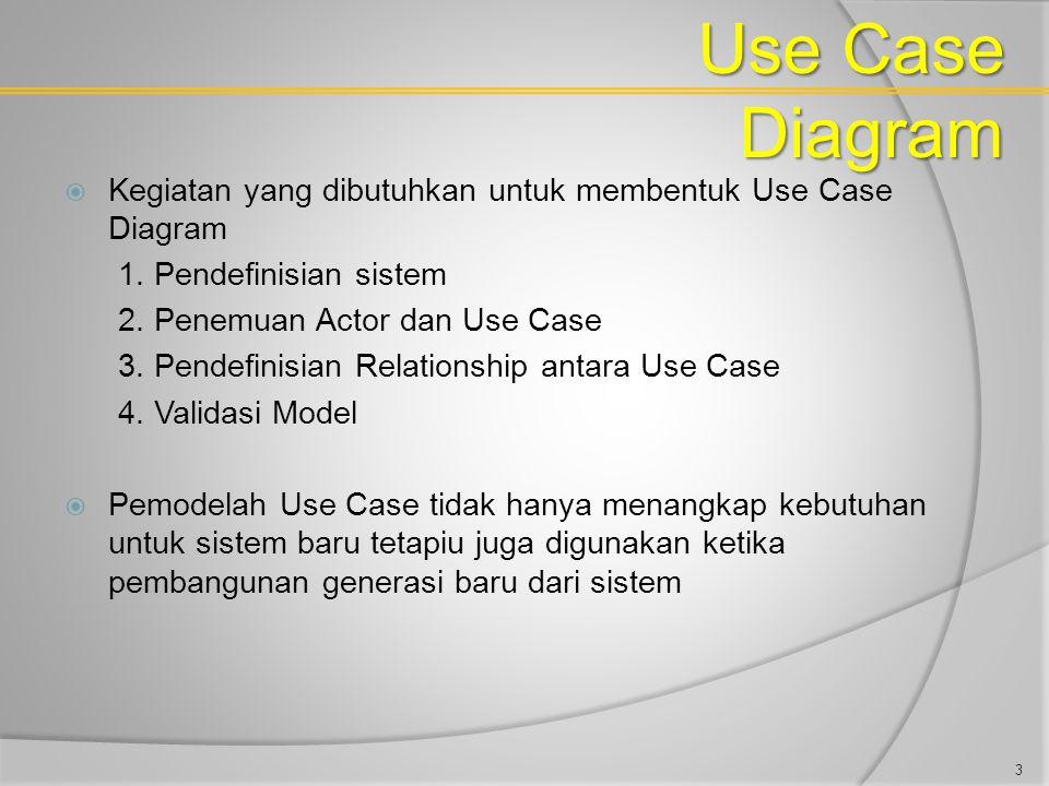  Kegiatan yang dibutuhkan untuk membentuk Use Case Diagram 1. Pendefinisian sistem 2. Penemuan Actor dan Use Case 3. Pendefinisian Relationship antar