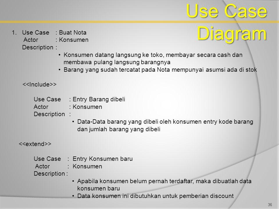 Use Case Diagram 1.Use Case : Buat Nota Actor : Konsumen Description : Konsumen datang langsung ke toko, membayar secara cash dan membawa pulang langs