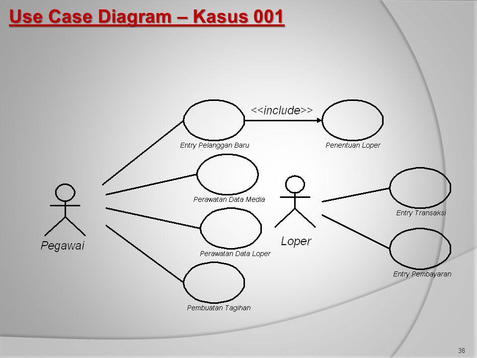 Use Case Diagram – Kasus 001 38