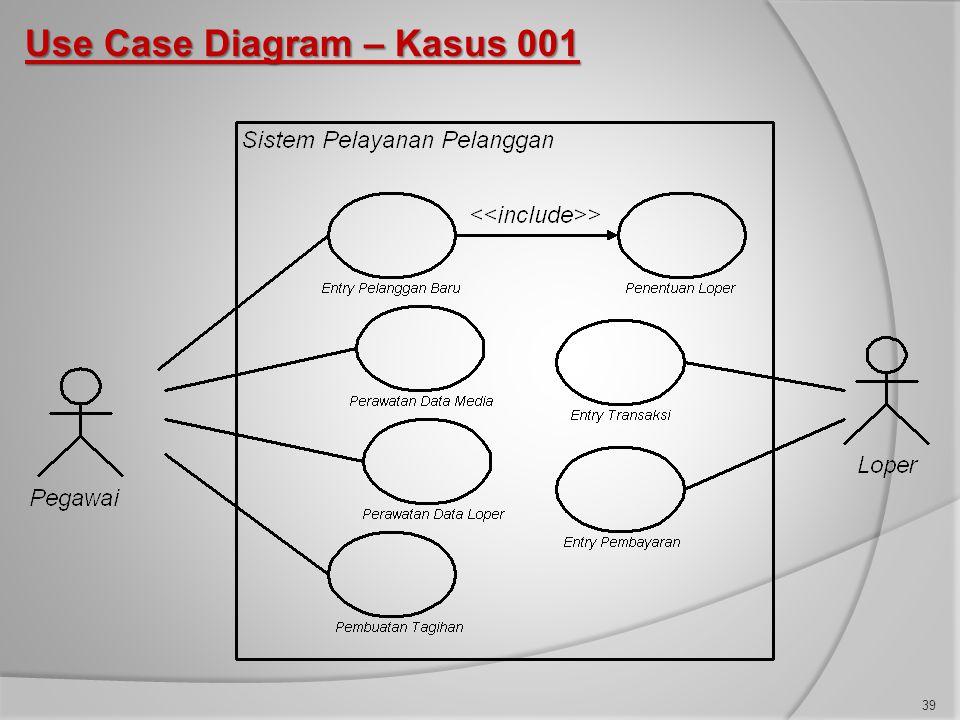 Use Case Diagram – Kasus 001 39