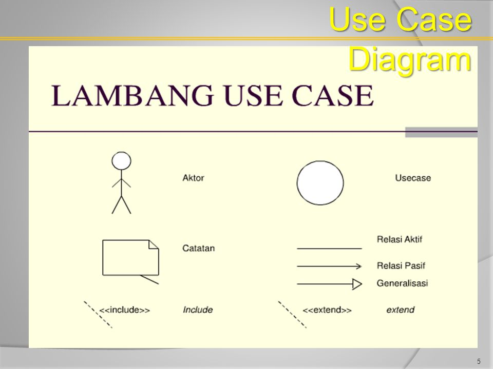 Use Case Diagram > 16