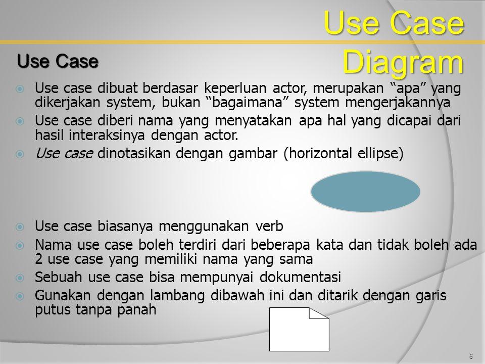 " Use case dibuat berdasar keperluan actor, merupakan ""apa"" yang dikerjakan system, bukan ""bagaimana"" system mengerjakannya  Use case diberi nama yan"