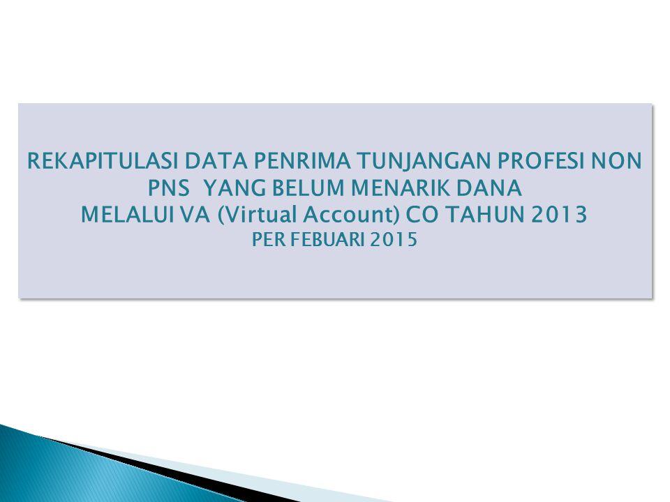 REKAPITULASI DATA PENRIMA TUNJANGAN PROFESI NON PNS YANG BELUM MENARIK DANA MELALUI VA (Virtual Account) CO TAHUN 2013 PER FEBUARI 2015 REKAPITULASI DATA PENRIMA TUNJANGAN PROFESI NON PNS YANG BELUM MENARIK DANA MELALUI VA (Virtual Account) CO TAHUN 2013 PER FEBUARI 2015