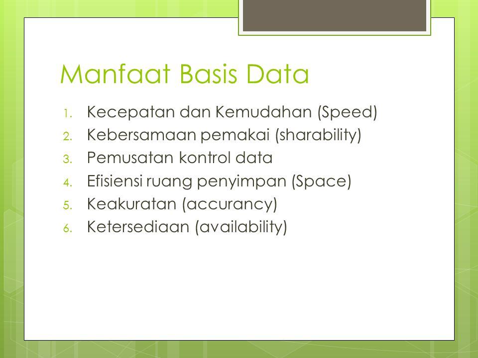 Manfaat Basis Data 1. Kecepatan dan Kemudahan (Speed) 2. Kebersamaan pemakai (sharability) 3. Pemusatan kontrol data 4. Efisiensi ruang penyimpan (Spa