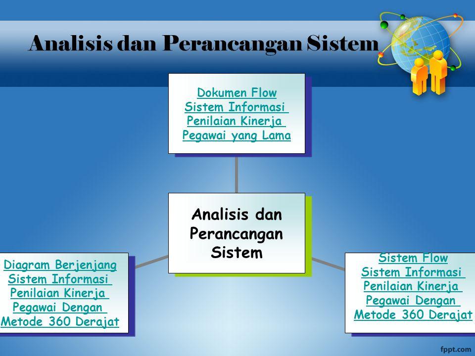 Analisis dan Perancangan Sistem Analisis dan Perancangan Sistem Dokumen Flow Sistem Informasi Penilaian Kinerja Pegawai yang Lama Sistem Flow Sistem I