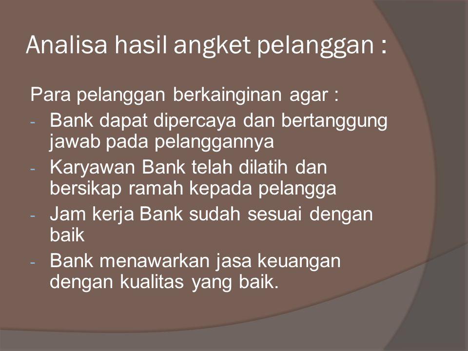 Analisa hasil angket pelanggan : Para pelanggan berkainginan agar : - Bank dapat dipercaya dan bertanggung jawab pada pelanggannya - Karyawan Bank tel