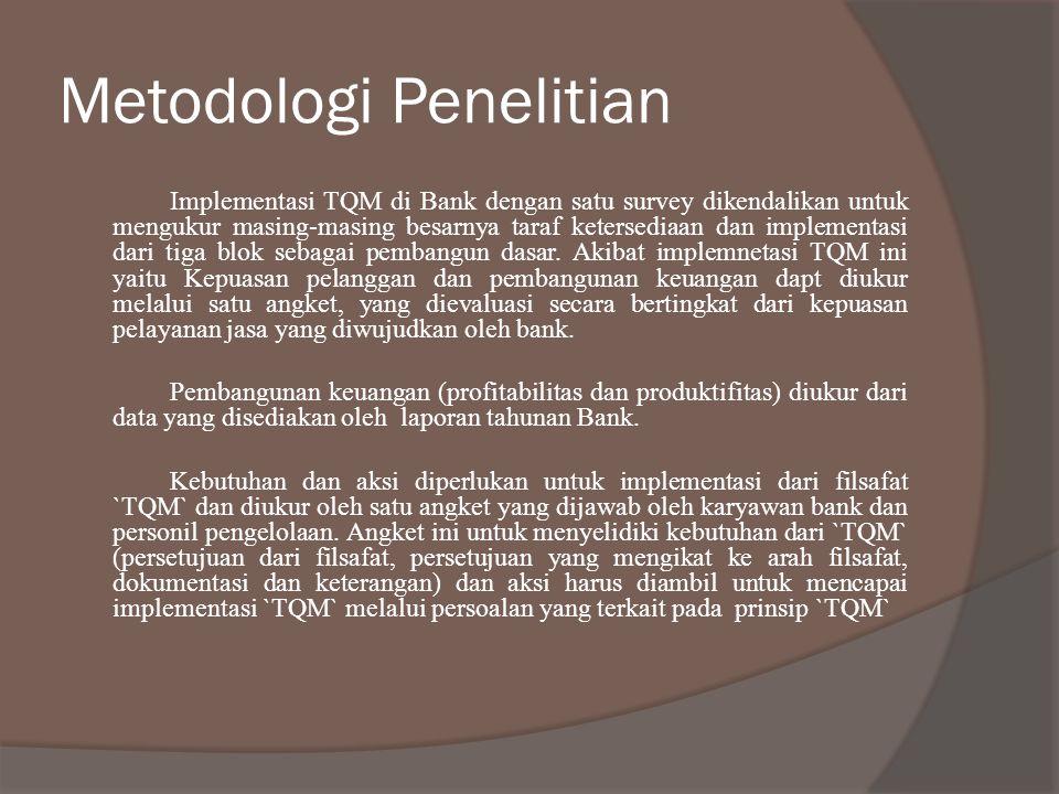Metodologi Penelitian Implementasi TQM di Bank dengan satu survey dikendalikan untuk mengukur masing-masing besarnya taraf ketersediaan dan implementa