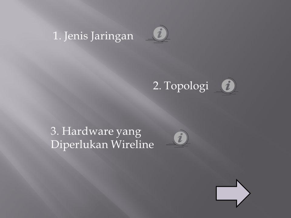 1. Jenis Jaringan 2.Topologi 3. Hardware yang Diperlukan Wireline