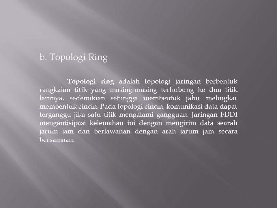 b. Topologi Ring Topologi ring adalah topologi jaringan berbentuk rangkaian titik yang masing-masing terhubung ke dua titik lainnya, sedemikian sehing