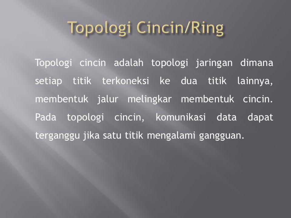 Topologi cincin adalah topologi jaringan dimana setiap titik terkoneksi ke dua titik lainnya, membentuk jalur melingkar membentuk cincin. Pada topolog