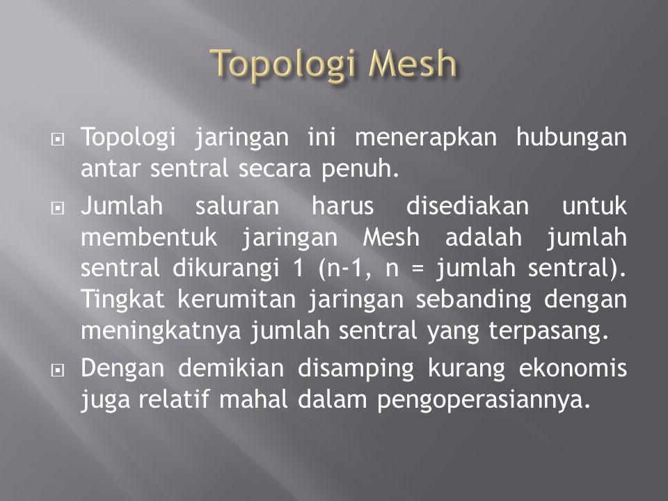  Topologi jaringan ini menerapkan hubungan antar sentral secara penuh.  Jumlah saluran harus disediakan untuk membentuk jaringan Mesh adalah jumlah
