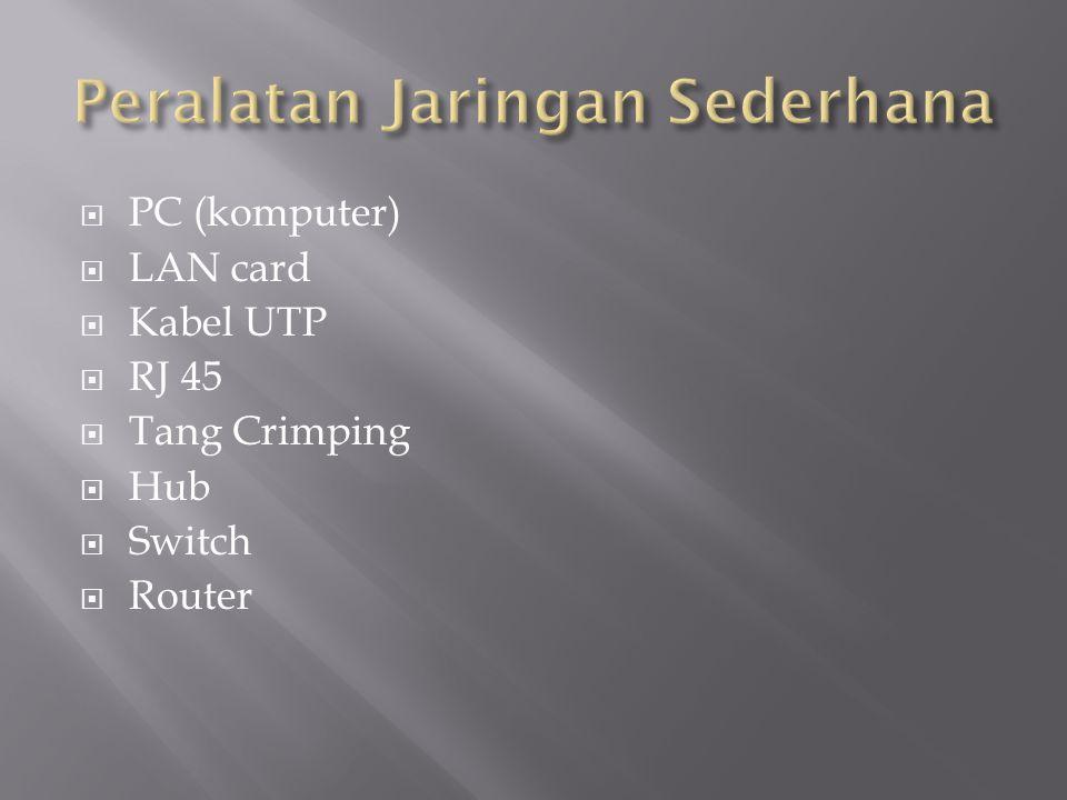  PC (komputer)  LAN card  Kabel UTP  RJ 45  Tang Crimping  Hub  Switch  Router