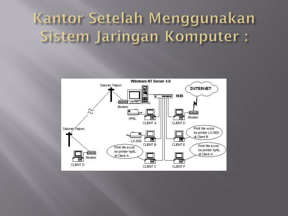  Pada topologi Bus, kedua unjung jaringan harus diakhiri dengan sebuah terminator.