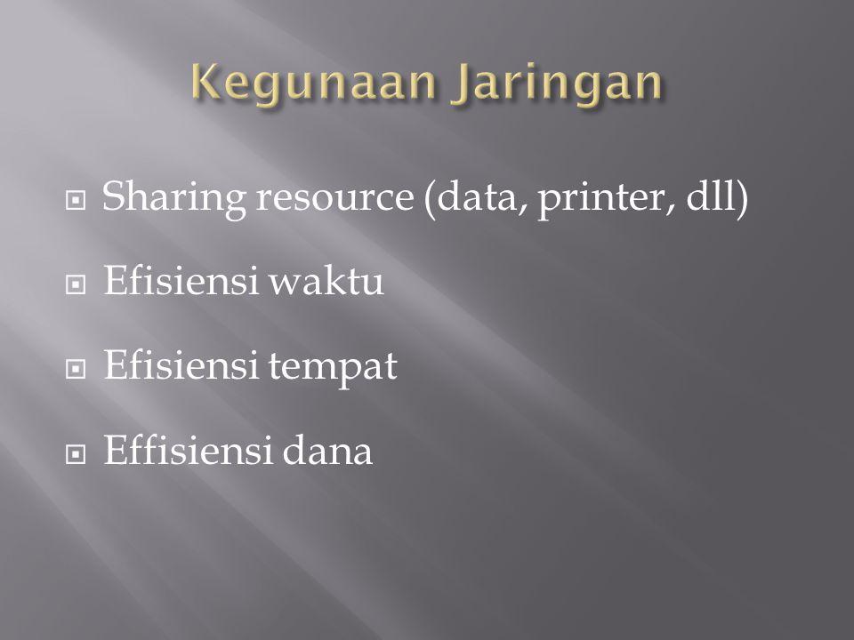  Sharing resource (data, printer, dll)  Efisiensi waktu  Efisiensi tempat  Effisiensi dana