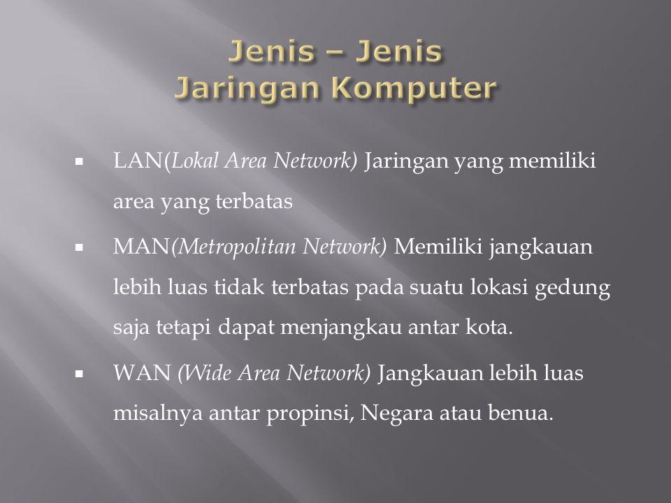  LAN( Lokal Area Network) Jaringan yang memiliki area yang terbatas  MAN (Metropolitan Network) Memiliki jangkauan lebih luas tidak terbatas pada su