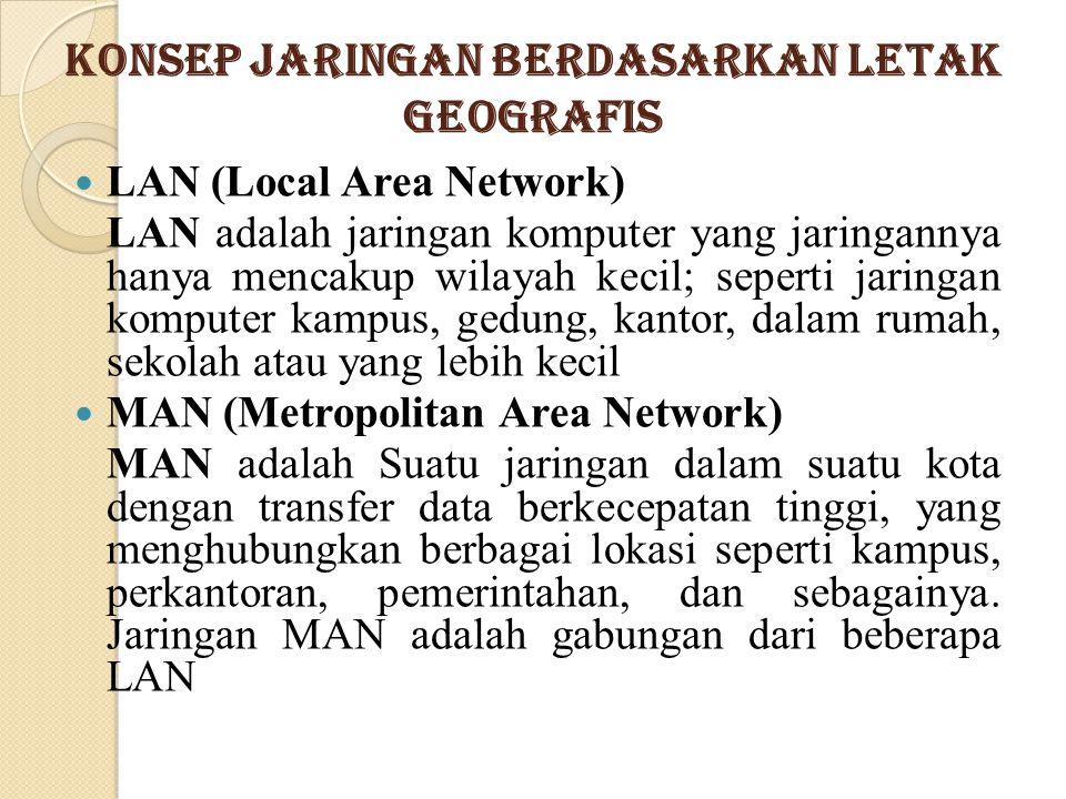 WAN (Wide Area Network) WAN adalah jaringan komputer yang mencakup area yang besar sebagai contoh yaitu jaringan komputer antar wilayah, kota atau bahkan negara, atau dapat didefinisikan juga sebagai jaringan komputer yang membutuhkan router dan saluran komunikasi publik.