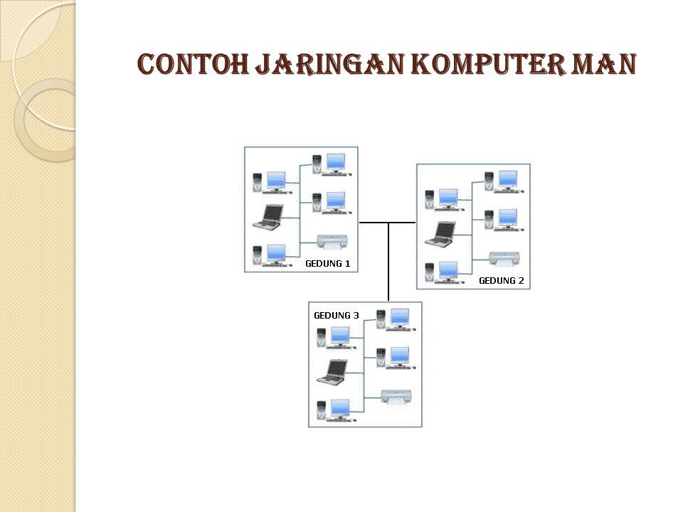 Contoh Jaringan Komputer WAN
