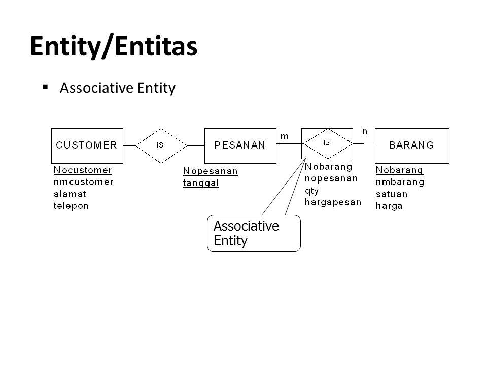 Entity/Entitas  Associative Entity Associative Entity