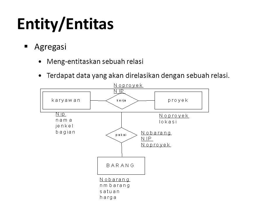 Entity/Entitas  Agregasi Meng-entitaskan sebuah relasi Terdapat data yang akan direlasikan dengan sebuah relasi.