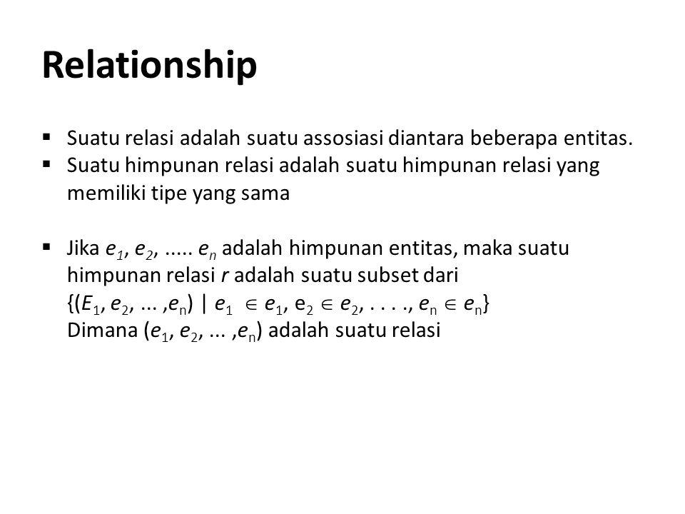 Relationship  Suatu relasi adalah suatu assosiasi diantara beberapa entitas.  Suatu himpunan relasi adalah suatu himpunan relasi yang memiliki tipe